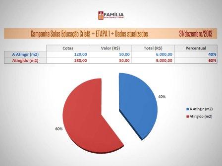 131231 Campanha EC Atualizacao